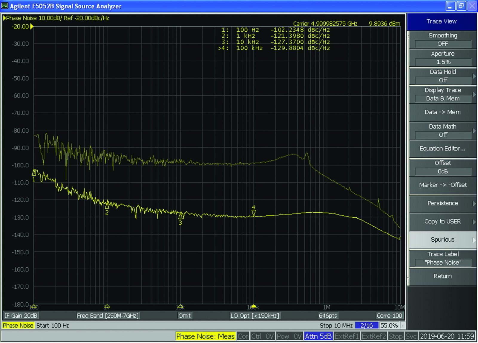 Фазовый шум синтезатора частот при работе на грубой петле (верхний график) и точной петле (нижний график)