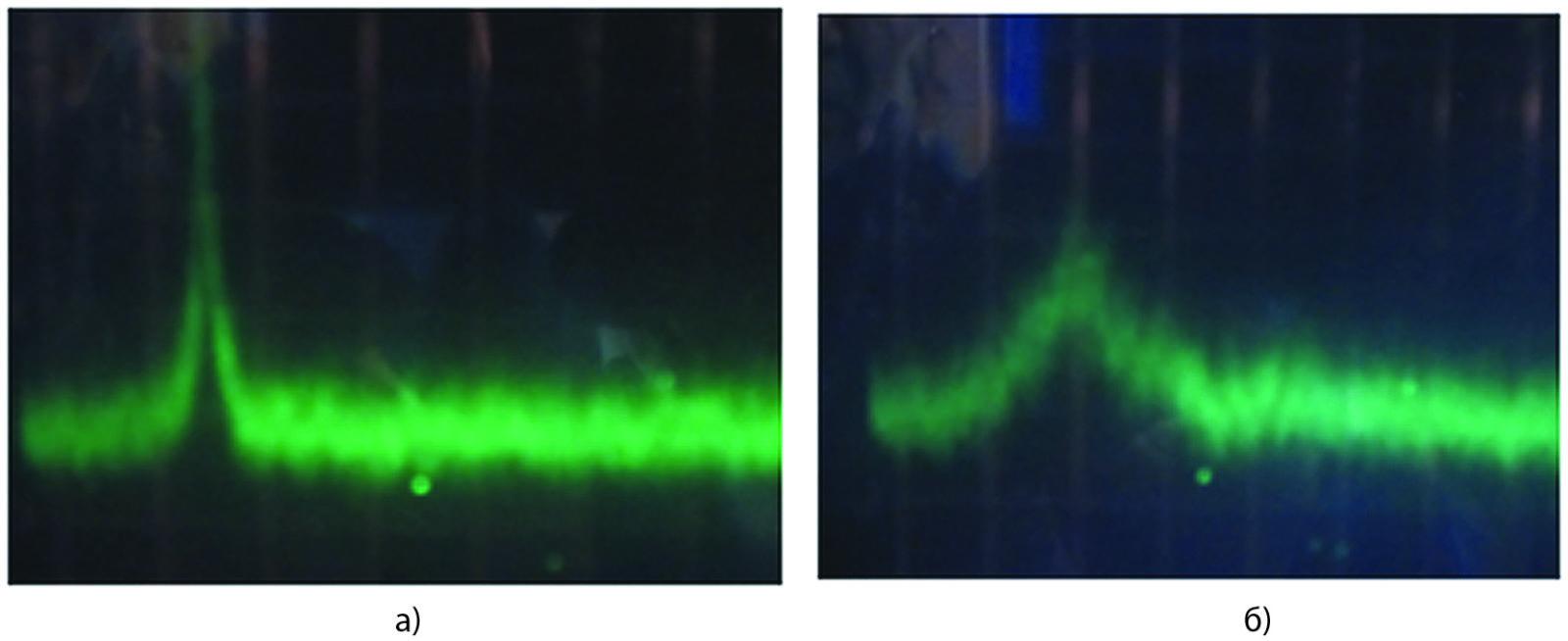 Изменение спектра сигнала от тока диода: I = 74 мA (a), I = 76 мA (б)