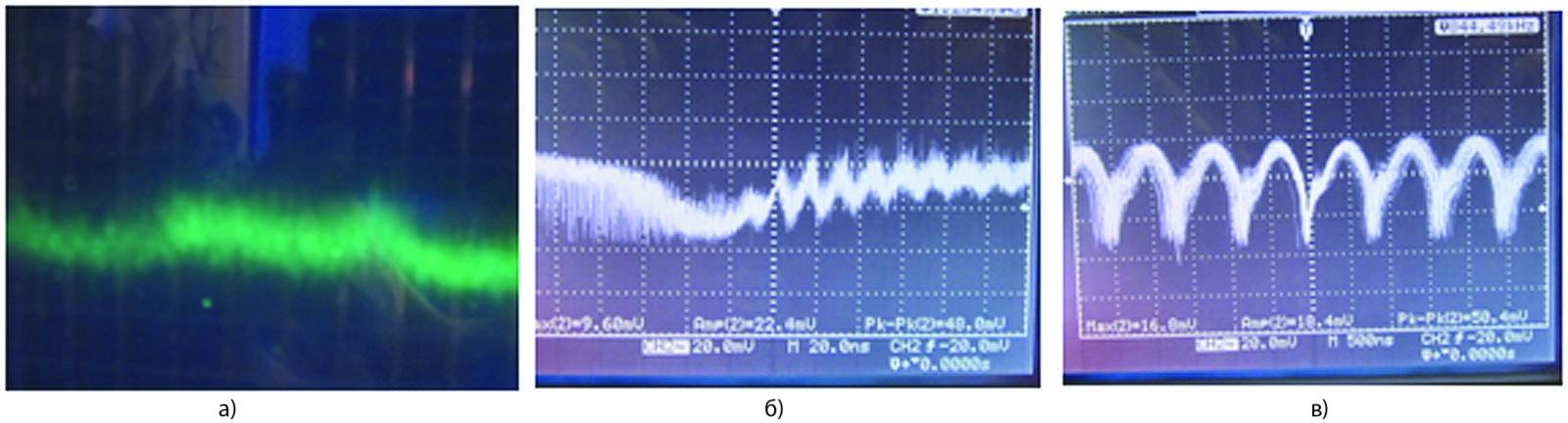 Спектр ВЧ-сигнала (a) и cигнал детектора при токе 85 мA: t1 = 10 нс/дел (б), t2 = 500 нс/дел (в)