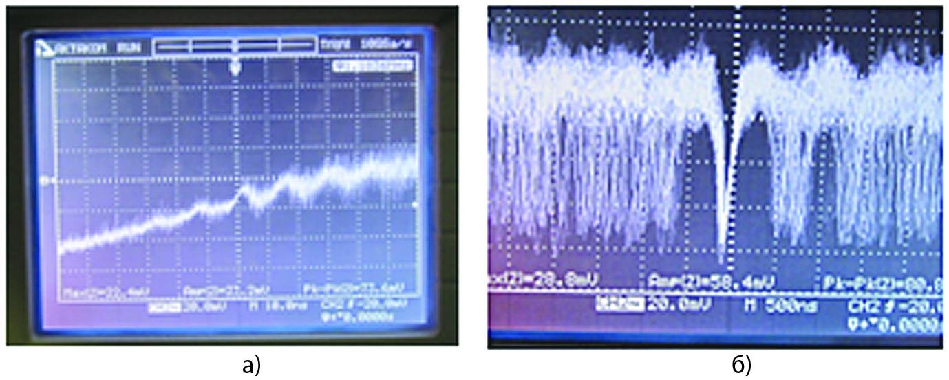 Сигнал детектора при токе 100 мA: t1 = 10 нс/дел (a), t2 = 500 нс/дел (б)