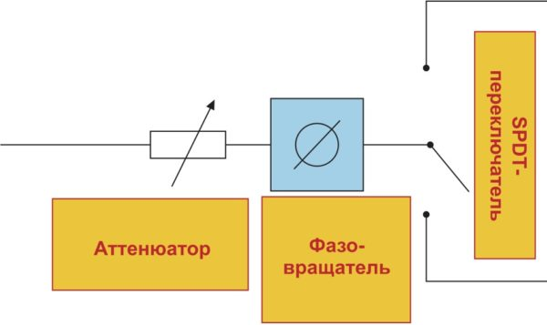 Пассивные элементы в схеме общего канала
