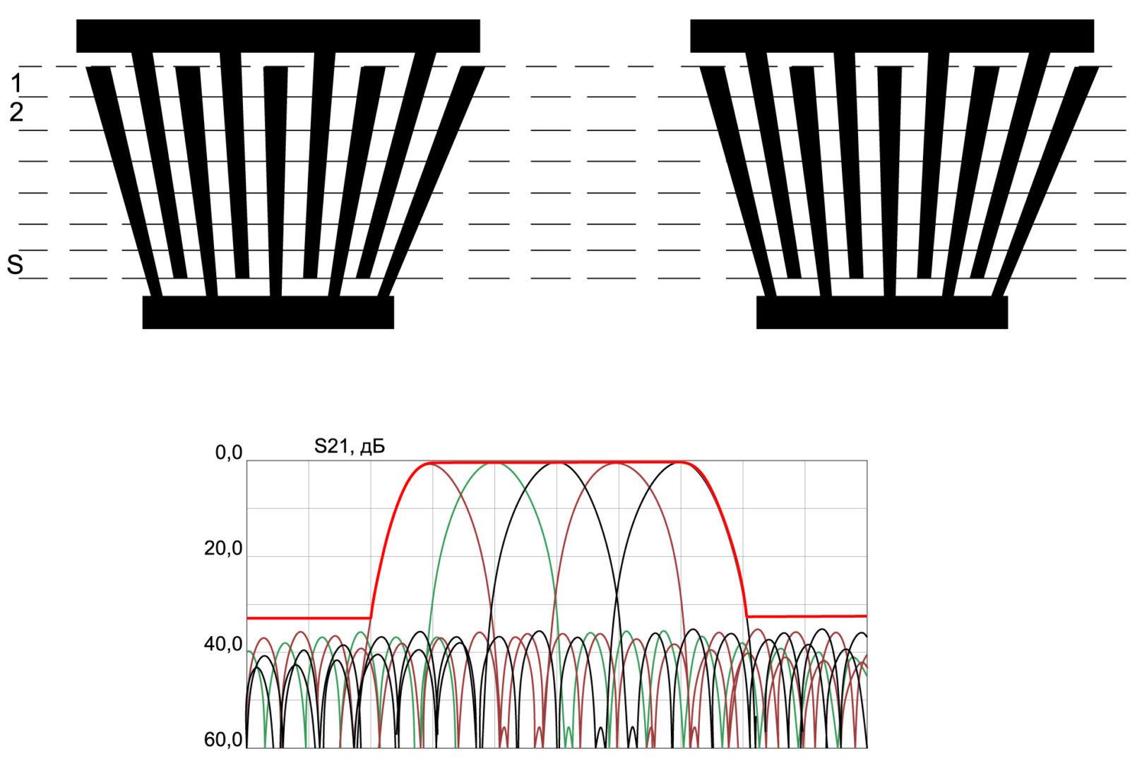 Структурная схема и принцип действия веерного фильтра