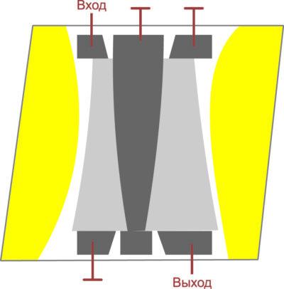 Структура трехсекционного веерного фильтра