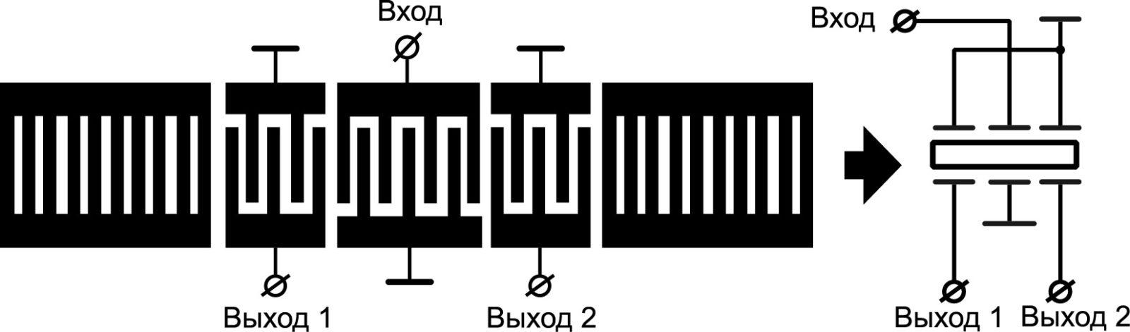Балансное звено фильтра на ПАВ c продольной акустической связью резонаторов