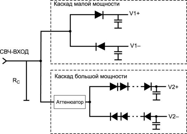 Схема детектора мощности с двумя каскадами детектирования, RС — согласующий резистор 50 Ом