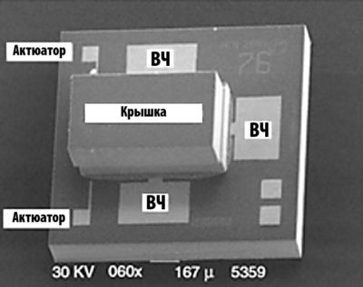 МЭМС-переключатель фирмы Radant MEMS, герметизированный пластиной