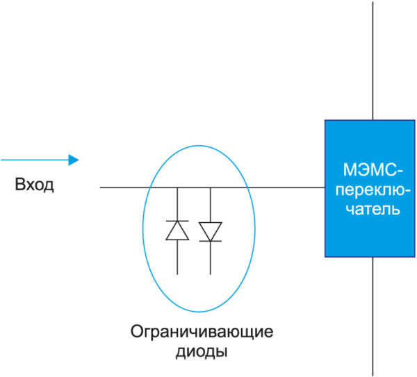 Схема ограничения уровня сигнала в момент срабатывания МЭМС-переключателя