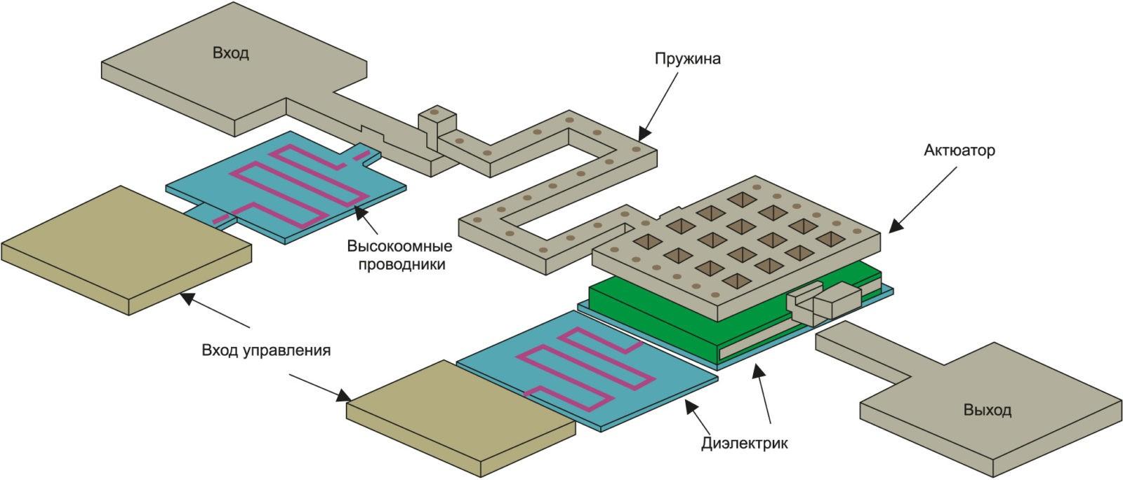 Устройство МЭМС-переключателя с низким напряжением управления