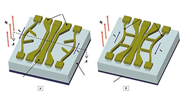 МЭМС-переключатель с электромагнитным приводом и низким управляющим напряжением: а) включен; б) выключен