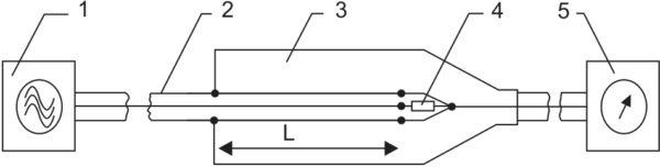 Схема измерений с помощью триаксиальной линии