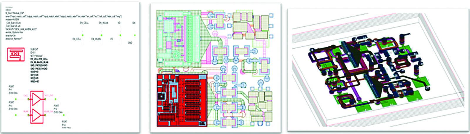 Печатная плата модуля, извлекаемая через EM Extraction в планарный электромагнитный симулятор AXIEM для дальнейшего моделирования