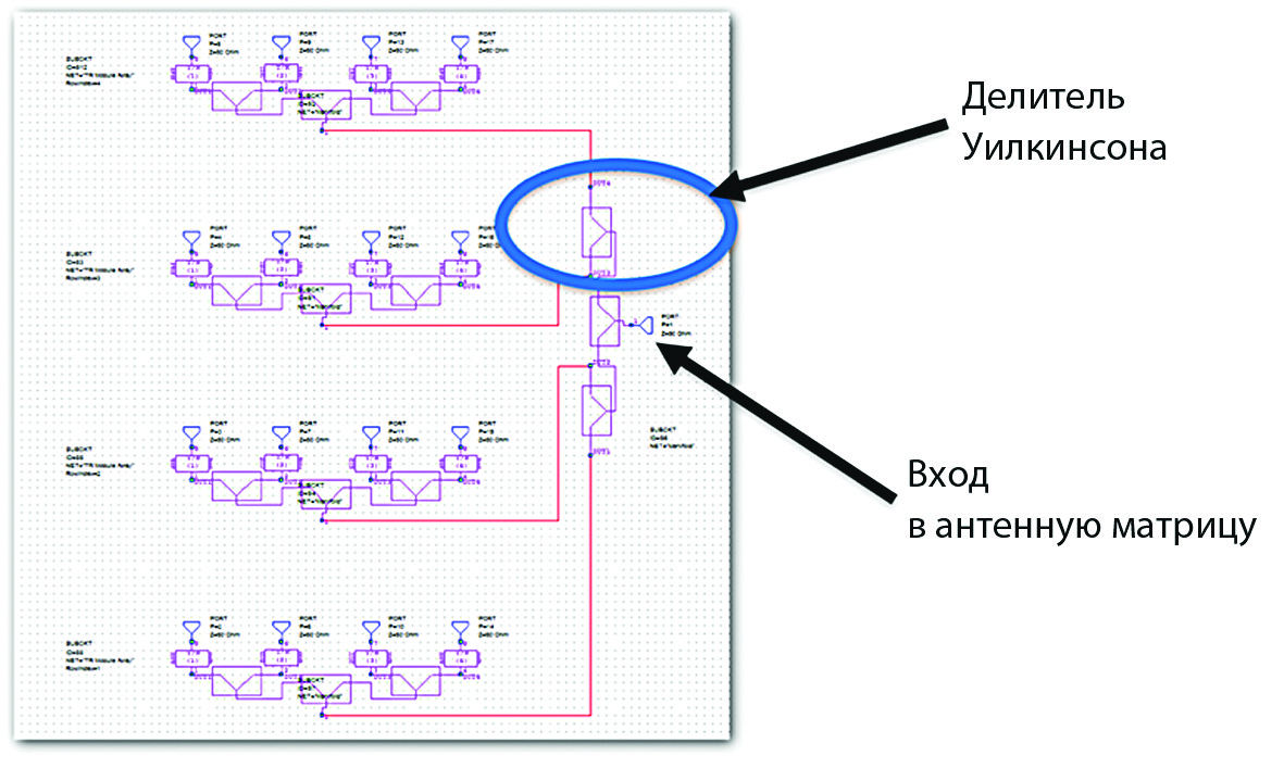 Пример, иллюстрирующий подключение в симуляторе схемы запитки к антенной матрице