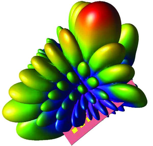 Антенная решетка со структурой 8×8 обеспечивает максимальное усиление при углах θ = 37° и φ = 90° относительно плоскости антенны