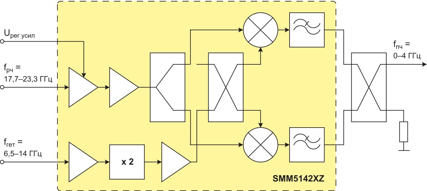 Структура ИС понижающего преобразователя SMM5142XZ от компании Sumitomo Electric