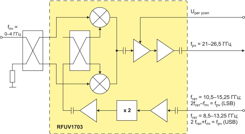 Функциональная схема повышающего преобразователя RFUV1703