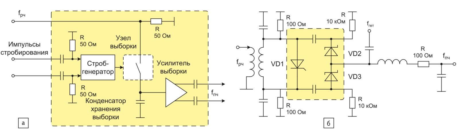 Принципиальная схема: а) стробоскопического узла; б) узла выборки на диодах