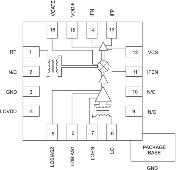 Структурная схема микросхемы HMC1090LP3