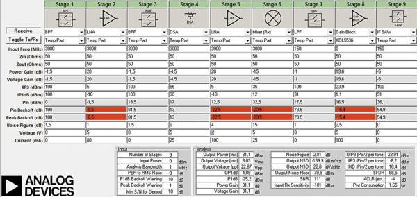 Модифицированная схема приемного тракта на базе микросхемы TE-RX1000