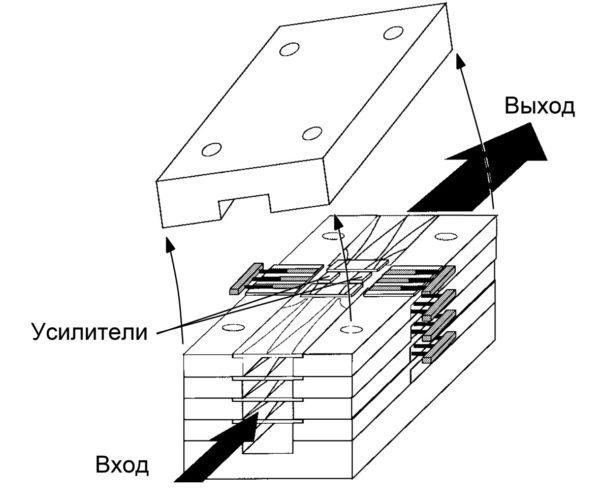 Волноводный пространственный комбайнер [6]