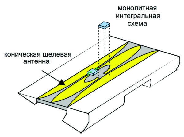 Конструкция элемента для пространственного суммирования мощности в коаксиальном волноводе [7]