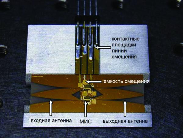 Фотография одного элемента (лотка) волноводно-коаксиального пространственного сумматора [7]