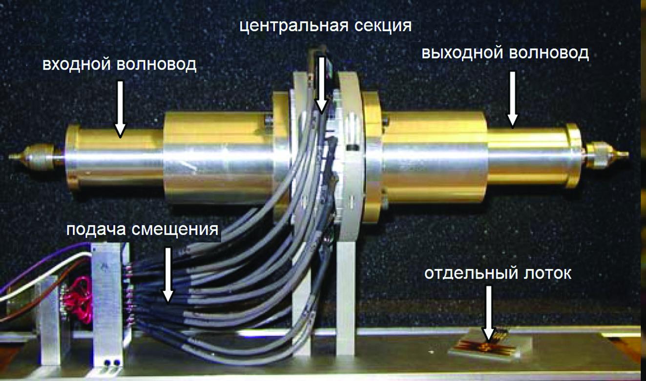 Фотография коаксиально-волноводного пространственного сумматора мощности [7]