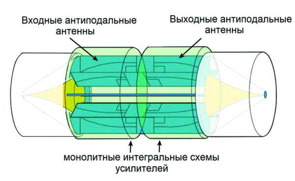 Пространственная структура Spatium [9]