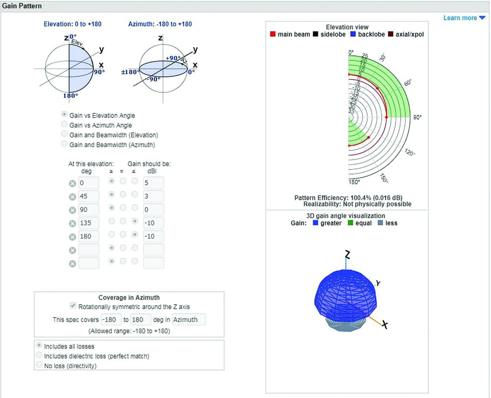 Интерфейс ввода диаграммы направленности