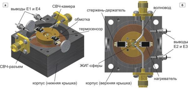 ЖИГ-фильтр: а) общий вид (без верхней крышки); б) вид снизу (без нижней крышки)