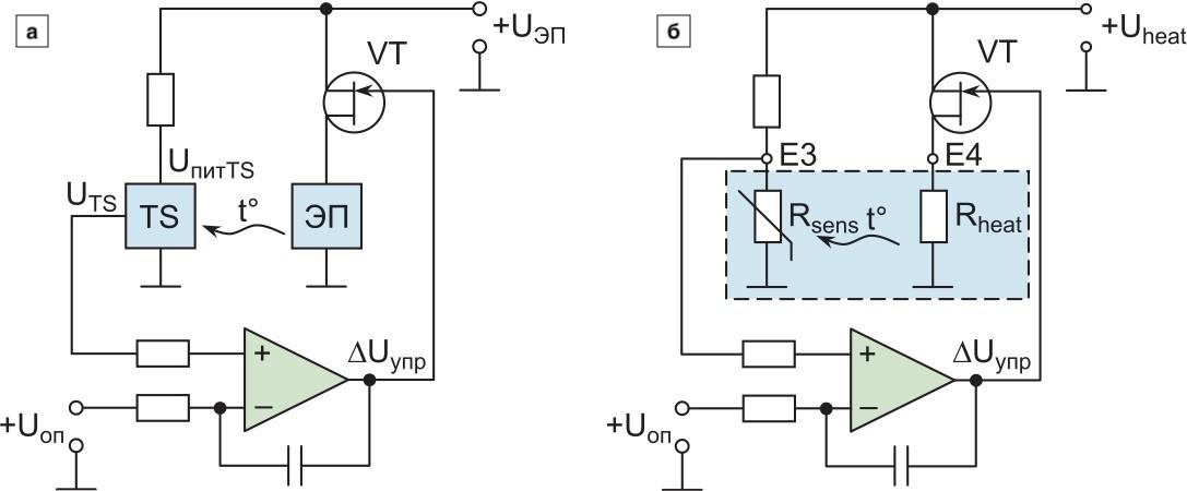 Упрощенные схемы термостатирования: а) корпуса фильтра; б) СВЧ-камеры
