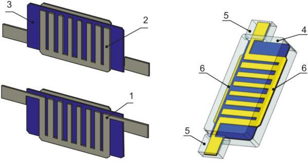 Конструкция встречно гребенчатого фильтра: 1 — верхняя гребенка; 2 — нижняя гребенка; 3 — диэлектрик; 4 — запредельный волновод; 5 — симметричная линия; 6 — места заземления гребенок