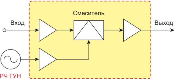 Общая конфигурация преобразователя частоты