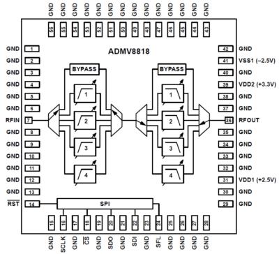 Новый цифровой фильтр в виде монолитной интегральной микросхемы